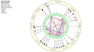 Mercury Pluto Aspects in Astrology
