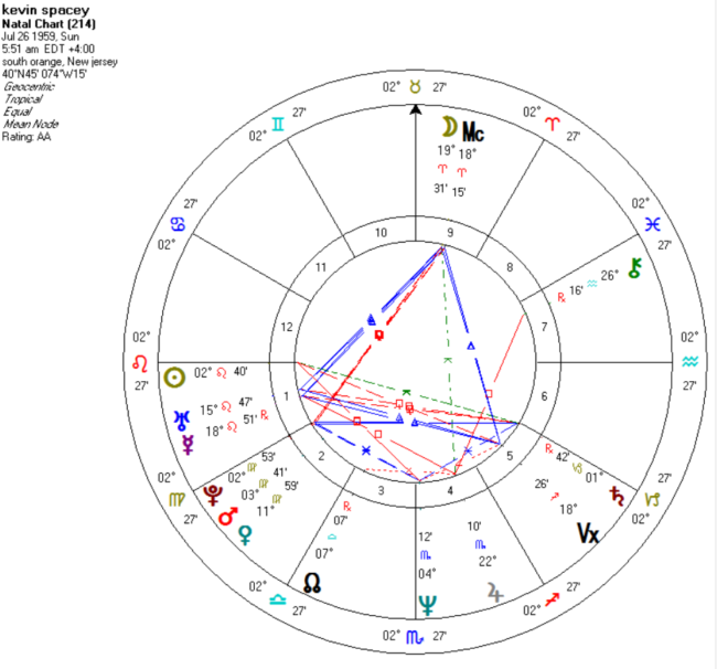 Mars Pluto Aspects in Astrology - AstroManda