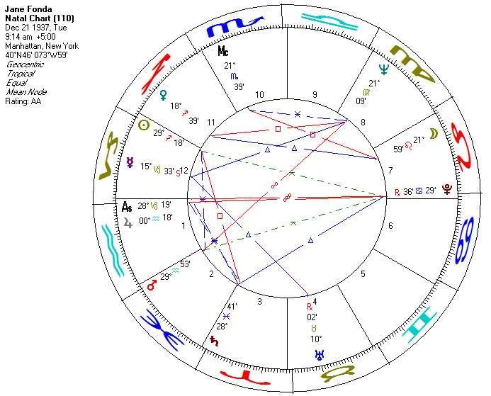 Jupiter Pluto Aspects in Astrology - AstroManda