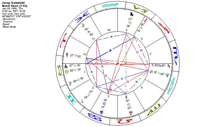 Jupiter Pluto Aspects in Astrology - AstroManda