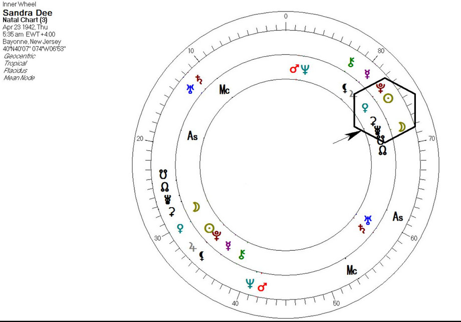 Moon Pluto Aspects and Eating Disorders - AstroManda